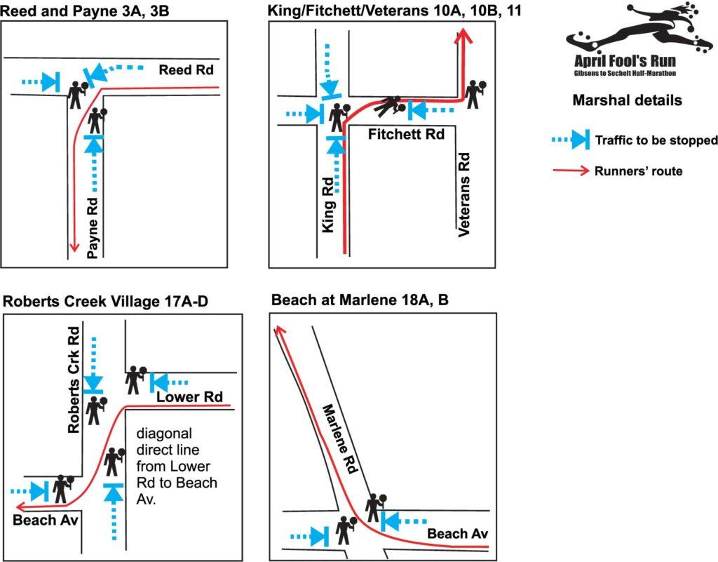 Marshal details